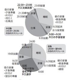 arisaka-schedule