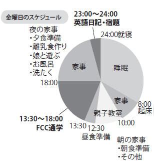 kono-schedule