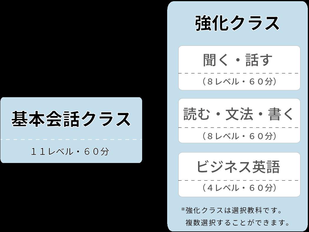 class-chart